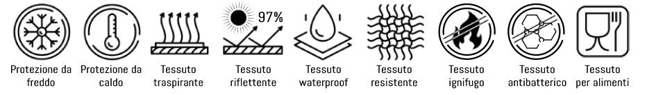 caratteristiche coperta termica