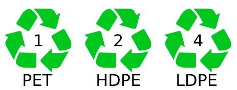 riciclabilità coperte termiche standard