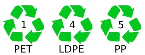 riciclabilità coperte termiche